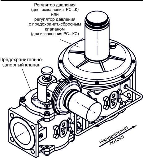 Регуляторы-стабилизаторы давления с ПЗК и встроенным ПСК